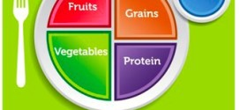 My Plate: il regime alimentare americano in quattro zone