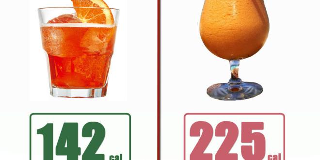 Meglio lo Spritz o l'analcolico alla frutta?