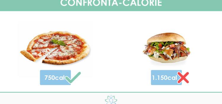 calorie-pizza-margherita kebab