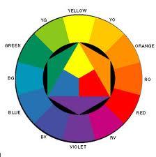 scala cromatica