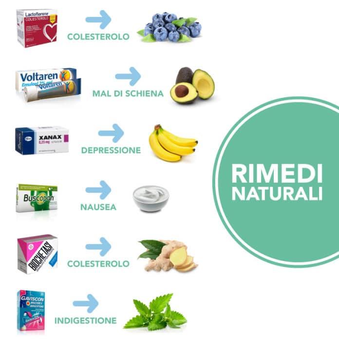 farmaci naturali